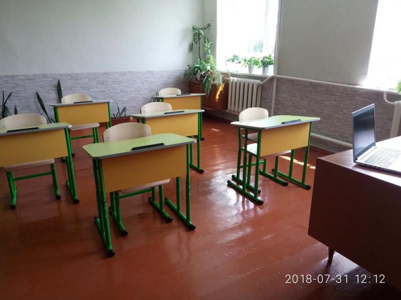 Клас для першого класу у Бахові
