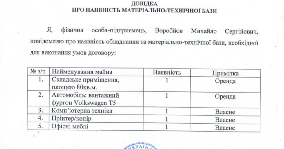 Копії довідок про матеріально-технічну базу підприємців Людмили Скиданюк та Михайла Воробйова - ідентичні